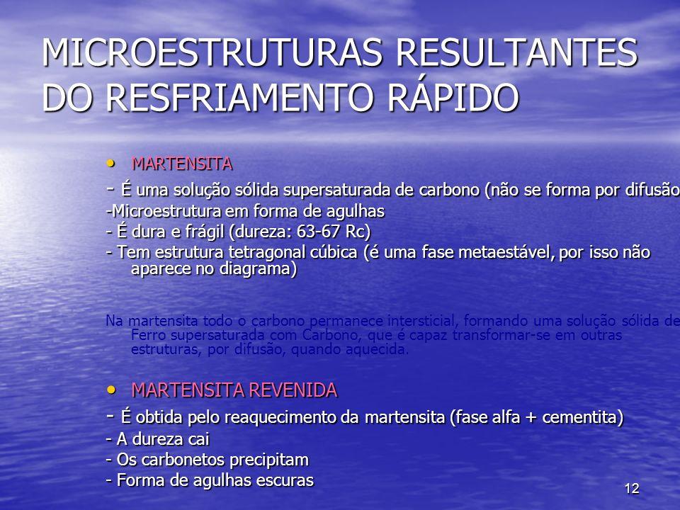 12 MICROESTRUTURAS RESULTANTES DO RESFRIAMENTO RÁPIDO MARTENSITA MARTENSITA - É uma solução sólida supersaturada de carbono (não se forma por difusão)