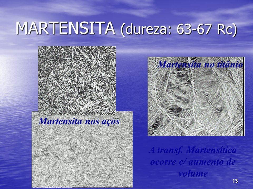 13 MARTENSITA (dureza: 63-67 Rc) Martensita nos aços Martensita no titânio A transf. Martensítica ocorre c/ aumento de volume