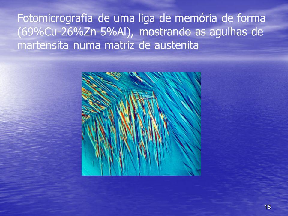 15 Fotomicrografia de uma liga de memória de forma (69%Cu-26%Zn-5%Al), mostrando as agulhas de martensita numa matriz de austenita