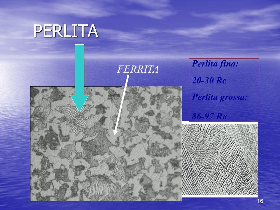16 PERLITA PERLITA Perlita fina: 20-30 Rc Perlita grossa: 86-97 R B FERRITA