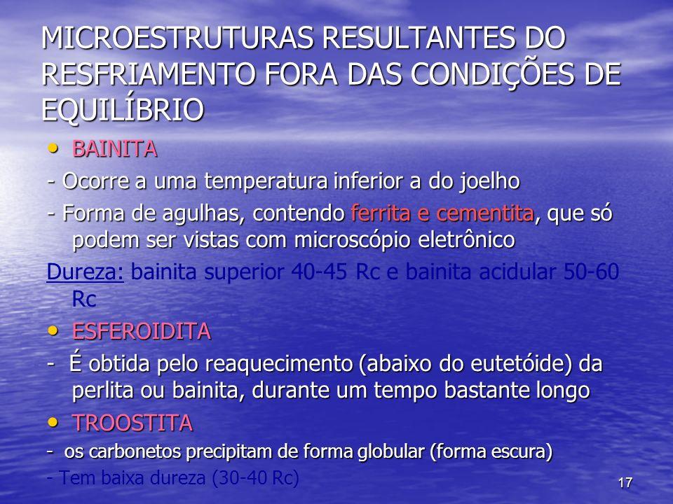 17 MICROESTRUTURAS RESULTANTES DO RESFRIAMENTO FORA DAS CONDIÇÕES DE EQUILÍBRIO BAINITA BAINITA - Ocorre a uma temperatura inferior a do joelho - Form