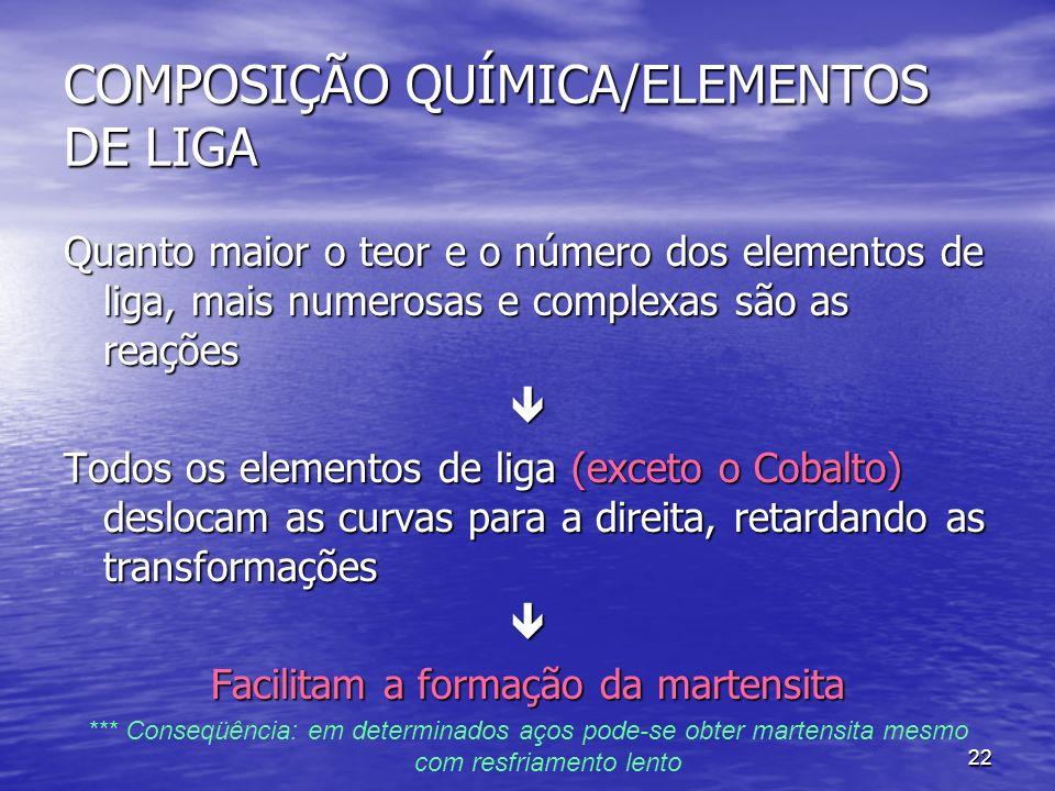 22 COMPOSIÇÃO QUÍMICA/ELEMENTOS DE LIGA Quanto maior o teor e o número dos elementos de liga, mais numerosas e complexas são as reações Todos os eleme