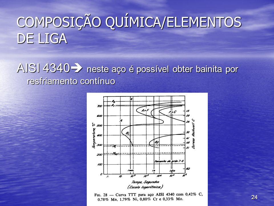 24 COMPOSIÇÃO QUÍMICA/ELEMENTOS DE LIGA AISI 4340 neste aço é possível obter bainita por resfriamento contínuo