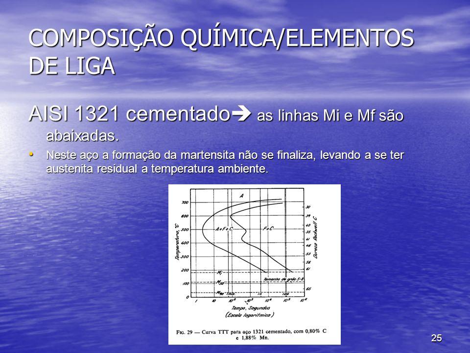 25 COMPOSIÇÃO QUÍMICA/ELEMENTOS DE LIGA AISI 1321 cementado as linhas Mi e Mf são abaixadas. Neste aço a formação da martensita não se finaliza, levan