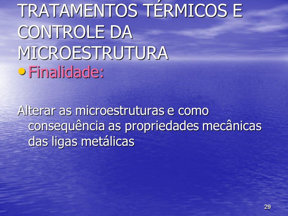 29 TRATAMENTOS TÉRMICOS E CONTROLE DA MICROESTRUTURA Finalidade: Finalidade: Alterar as microestruturas e como consequência as propriedades mecânicas