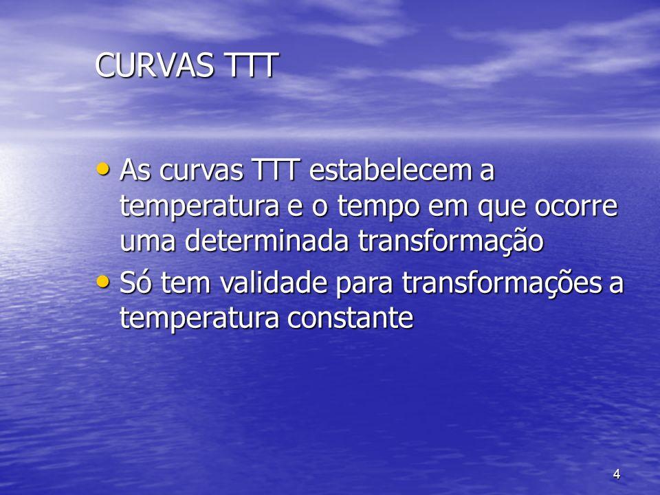 4 CURVAS TTT As curvas TTT estabelecem a temperatura e o tempo em que ocorre uma determinada transformação As curvas TTT estabelecem a temperatura e o