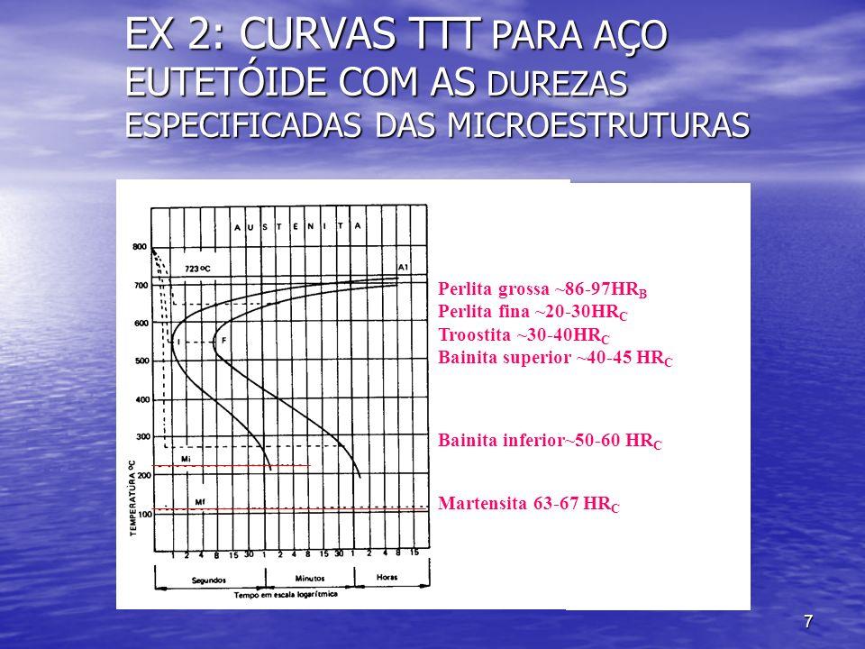 7 EX 2: CURVAS TTT PARA AÇO EUTETÓIDE COM AS DUREZAS ESPECIFICADAS DAS MICROESTRUTURAS Perlita grossa ~86-97HR B Perlita fina ~20-30HR C Troostita ~30