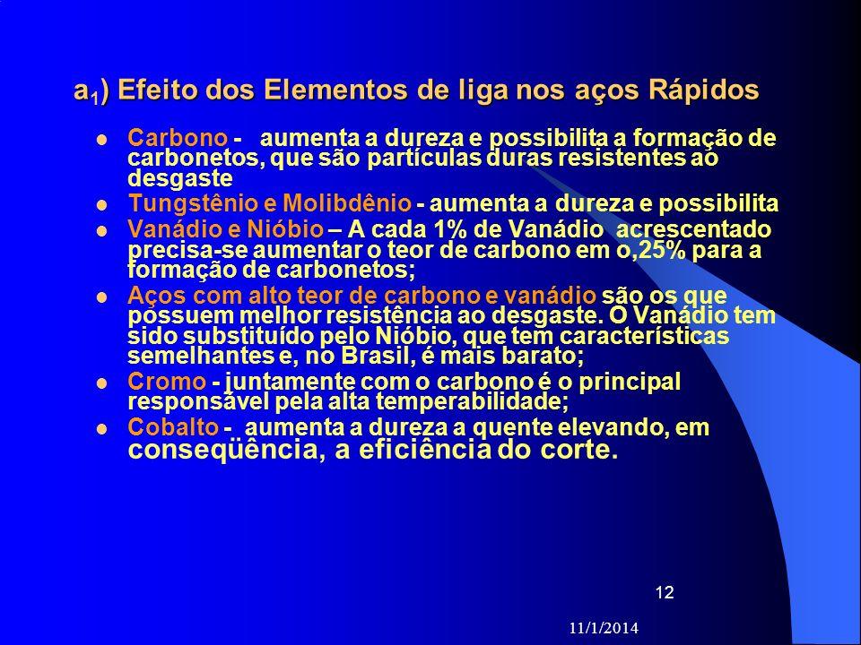 11/1/2014 12 a) Efeito dos Elementos de liga nos aços Rápidos a 1 ) Efeito dos Elementos de liga nos aços Rápidos Carbono - aumenta a dureza e possibi