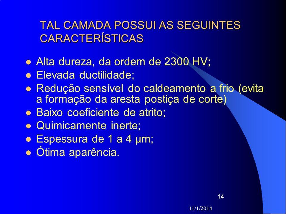 11/1/2014 14 TAL CAMADA POSSUI AS SEGUINTES CARACTERÍSTICAS Alta dureza, da ordem de 2300 HV; Elevada ductilidade; Redução sensível do caldeamento a f