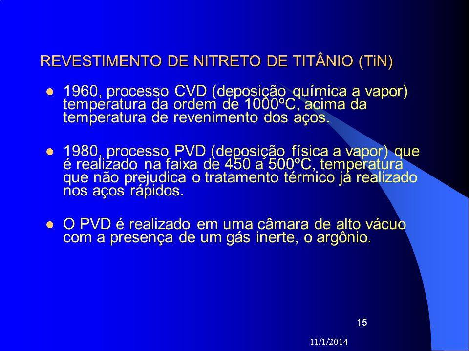 11/1/2014 15 REVESTIMENTO DE NITRETO DE TITÂNIO (TiN) 1960, processo CVD (deposição química a vapor) temperatura da ordem de 1000ºC, acima da temperat