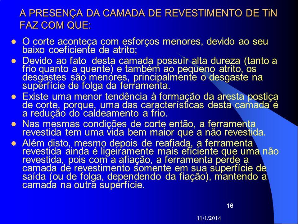 11/1/2014 16 A PRESENÇA DA CAMADA DE REVESTIMENTO DE TiN FAZ COM QUE: O corte aconteça com esforços menores, devido ao seu baixo coeficiente de atrito
