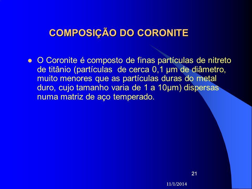 11/1/2014 21 COMPOSIÇÃO DO CORONITE O Coronite é composto de finas partículas de nitreto de titânio (partículas de cerca 0,1 µm de diâmetro, muito men