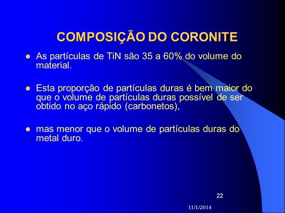 11/1/2014 22 COMPOSIÇÃO DO CORONITE As partículas de TiN são 35 a 60% do volume do material. Esta proporção de partículas duras é bem maior do que o v