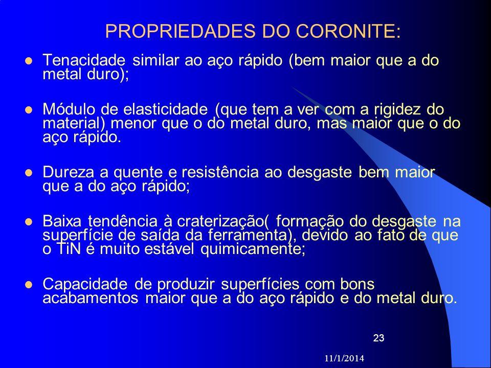 11/1/2014 23 PROPRIEDADES DO CORONITE: Tenacidade similar ao aço rápido (bem maior que a do metal duro); Módulo de elasticidade (que tem a ver com a r