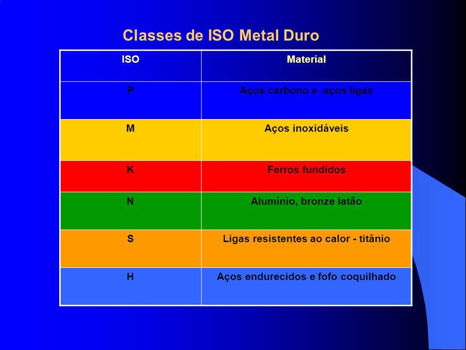 Classes de ISO Metal Duro ISOMaterial PAços carbono e aços ligas MAços inoxidáveis KFerros fundidos NAlumínio, bronze latão SLigas resistentes ao calo