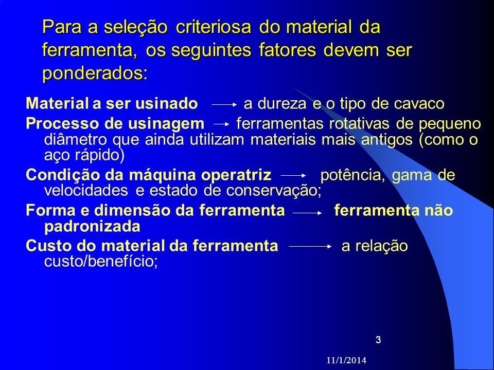 11/1/2014 3 Para a seleção criteriosa do material da ferramenta, os seguintes fatores devem ser ponderados: Material a ser usinado a dureza e o tipo d
