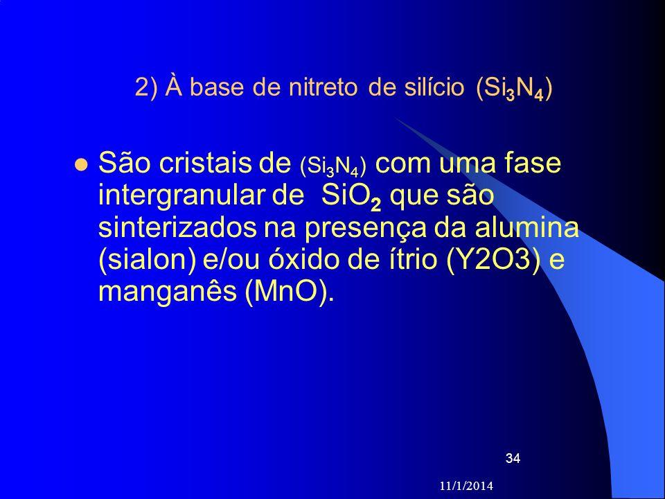11/1/2014 34 2) À base de nitreto de silício (Si 3 N 4 ) São cristais de (Si 3 N 4 ) com uma fase intergranular de SiO 2 que são sinterizados na prese