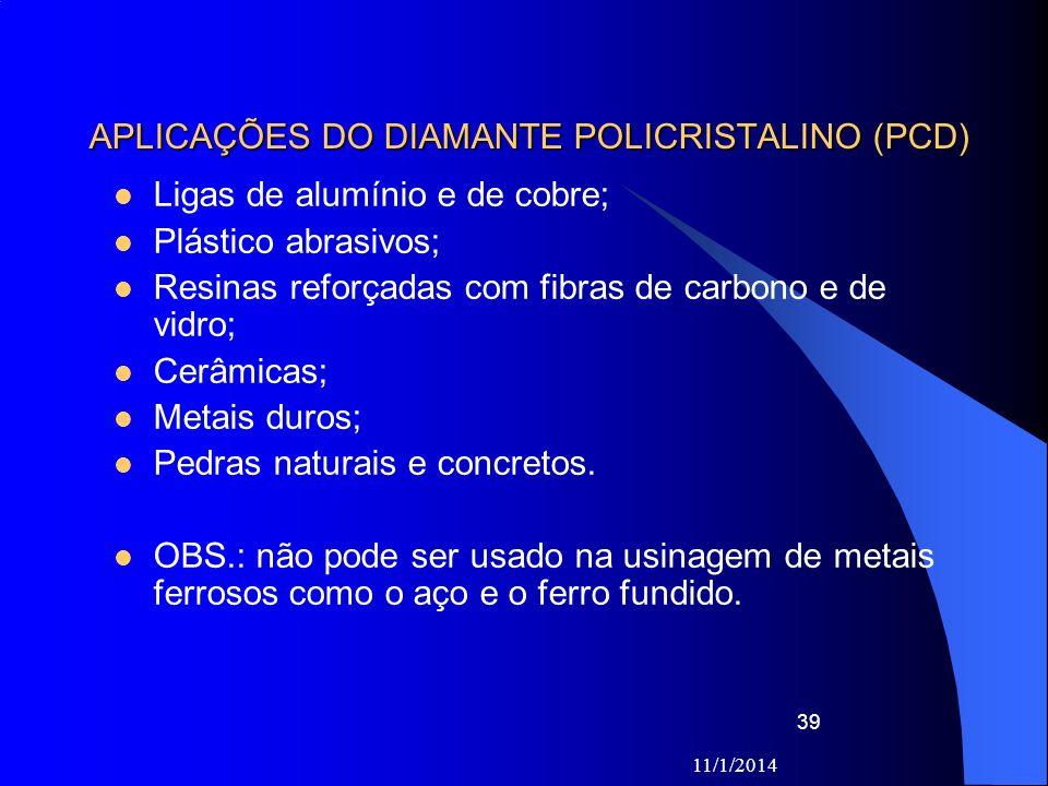 APLICAÇÕES DO DIAMANTE POLICRISTALINO (PCD) Ligas de alumínio e de cobre; Plástico abrasivos; Resinas reforçadas com fibras de carbono e de vidro; Cer