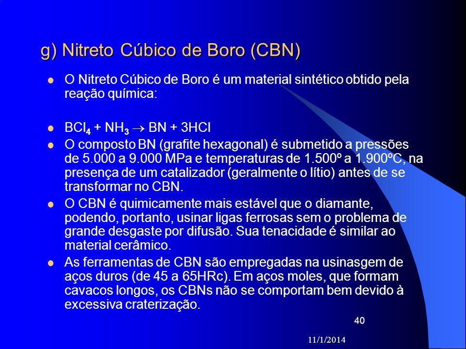 g) Nitreto Cúbico de Boro (CBN) O Nitreto Cúbico de Boro é um material sintético obtido pela reação química: BCl 4 + NH 3 BN + 3HCl O composto BN (gra