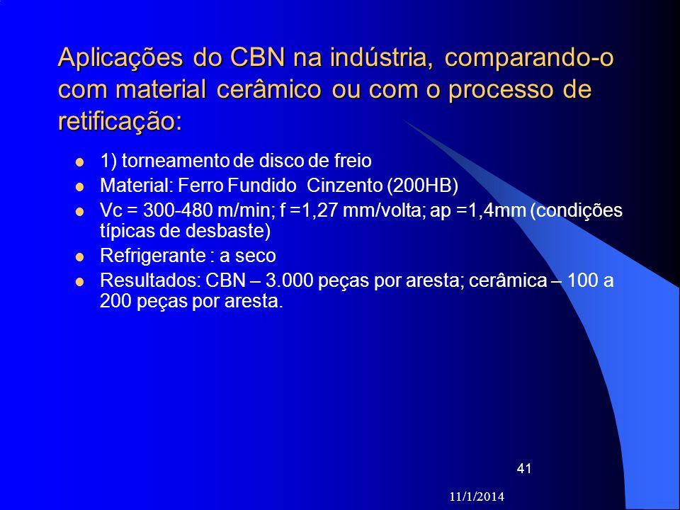 Aplicações do CBN na indústria, comparando-o com material cerâmico ou com o processo de retificação: 1) torneamento de disco de freio Material: Ferro