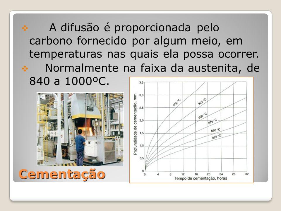 Cementação A difusão é proporcionada pelo carbono fornecido por algum meio, em temperaturas nas quais ela possa ocorrer. Normalmente na faixa da auste