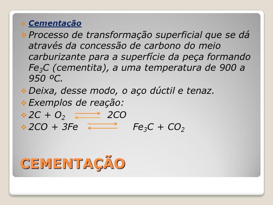 CEMENTAÇÃO Cementação Processo de transformação superficial que se dá através da concessão de carbono do meio carburizante para a superfície da peça f