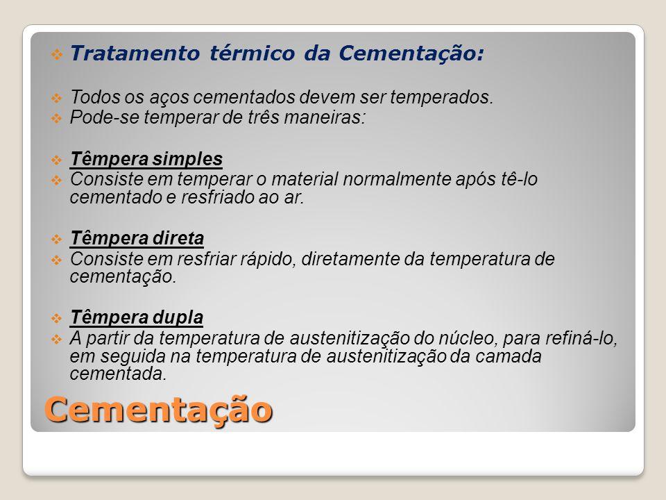 Cementação Tratamento térmico da Cementação: Todos os aços cementados devem ser temperados. Pode-se temperar de três maneiras: Têmpera simples Consist