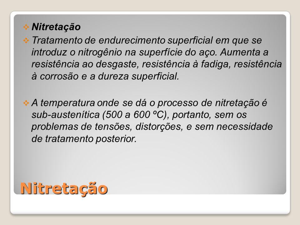 Nitretação Nitretação Tratamento de endurecimento superficial em que se introduz o nitrogênio na superfície do aço. Aumenta a resistência ao desgaste,