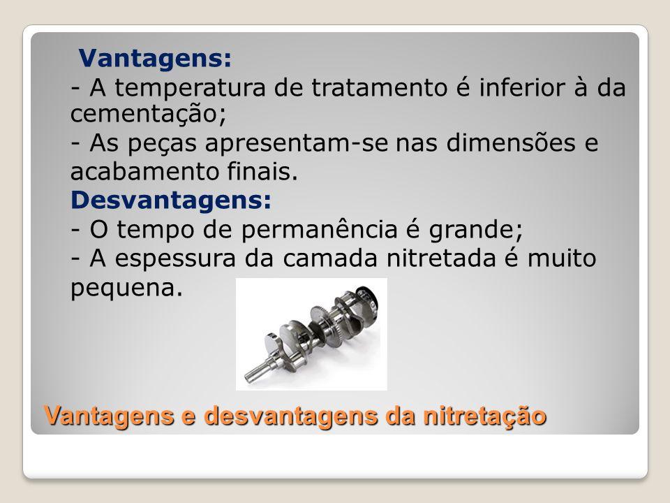 Vantagens e desvantagens da nitretação Vantagens: - A temperatura de tratamento é inferior à da cementação; - As peças apresentam-se nas dimensões e a