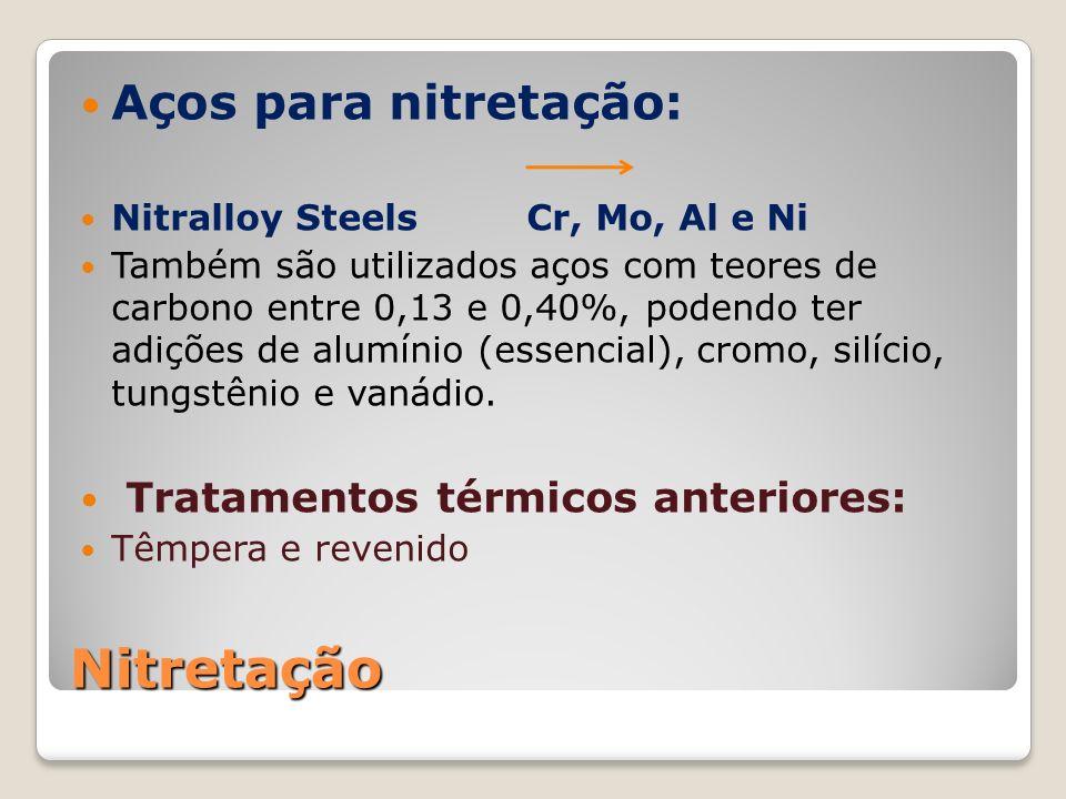 Nitretação Aços para nitretação: Nitralloy Steels Cr, Mo, Al e Ni Também são utilizados aços com teores de carbono entre 0,13 e 0,40%, podendo ter adi