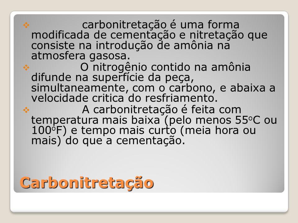 Carbonitretação carbonitretação é uma forma modificada de cementação e nitretação que consiste na introdução de amônia na atmosfera gasosa. O nitrogên