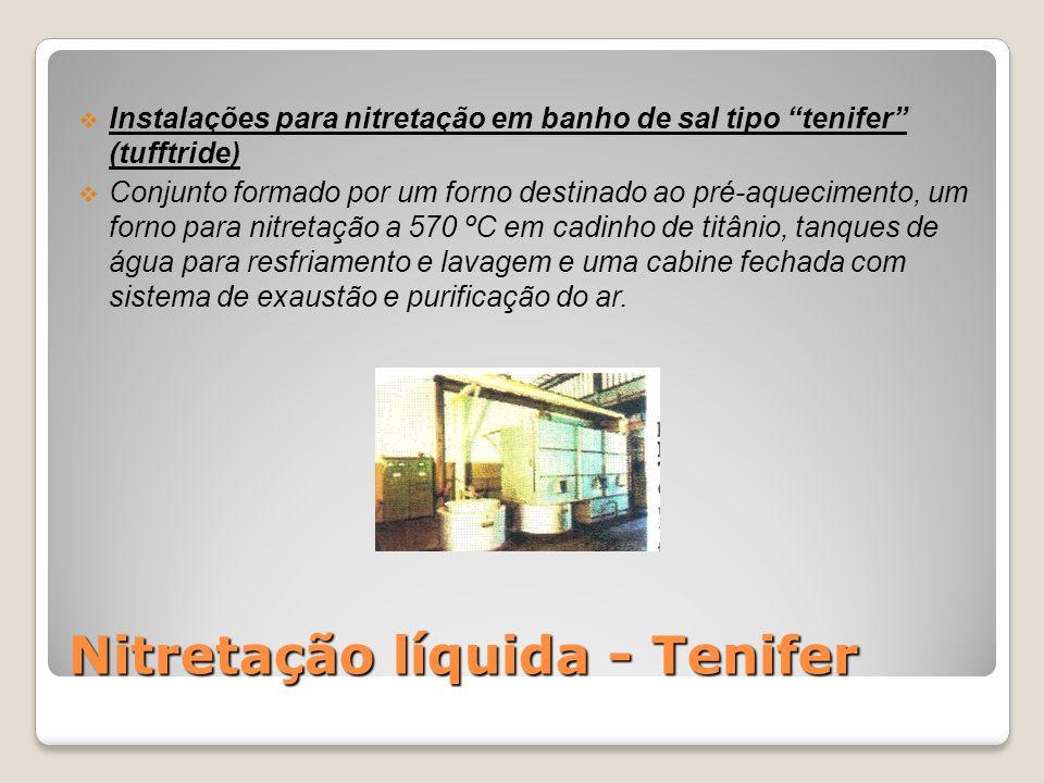 Nitretação líquida - Tenifer Instalações para nitretação em banho de sal tipo tenifer (tufftride) Conjunto formado por um forno destinado ao pré-aquec