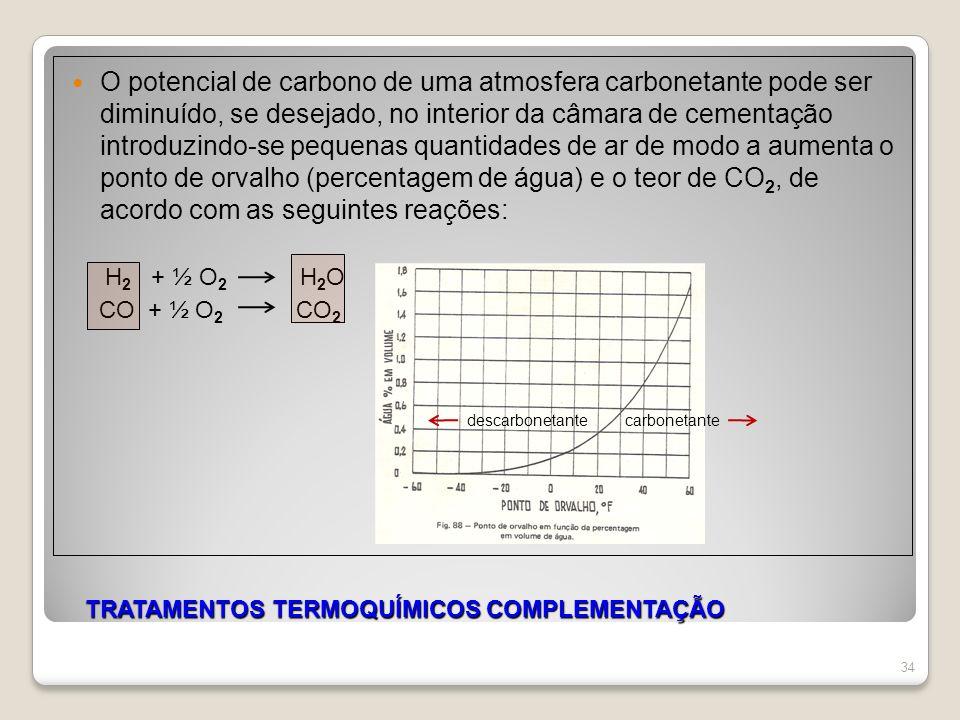 TRATAMENTOS TERMOQUÍMICOS COMPLEMENTAÇÃO O potencial de carbono de uma atmosfera carbonetante pode ser diminuído, se desejado, no interior da câmara d