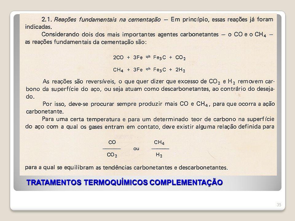 TRATAMENTOS TERMOQUÍMICOS COMPLEMENTAÇÃO 35