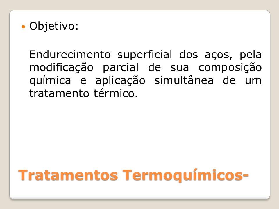 Tratamentos Termoquímicos- Objetivo: Endurecimento superficial dos aços, pela modificação parcial de sua composição química e aplicação simultânea de