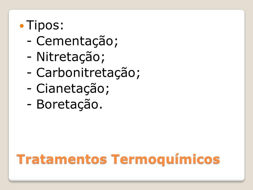 Tratamentos Termoquímicos Tipos: - Cementação; - Nitretação; - Carbonitretação; - Cianetação; - Boretação.