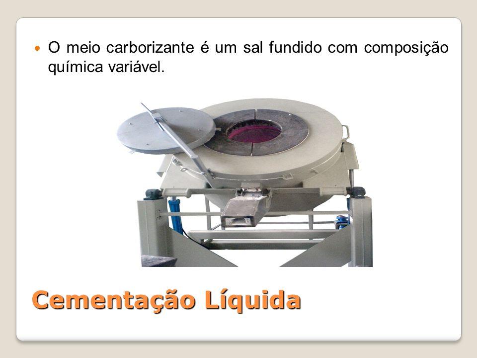 Cementação Líquida O meio carborizante é um sal fundido com composição química variável.