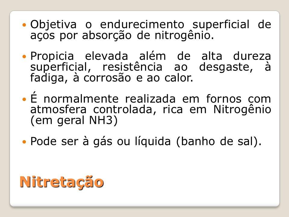 Nitretação Objetiva o endurecimento superficial de aços por absorção de nitrogênio. Propicia elevada além de alta dureza superficial, resistência ao d