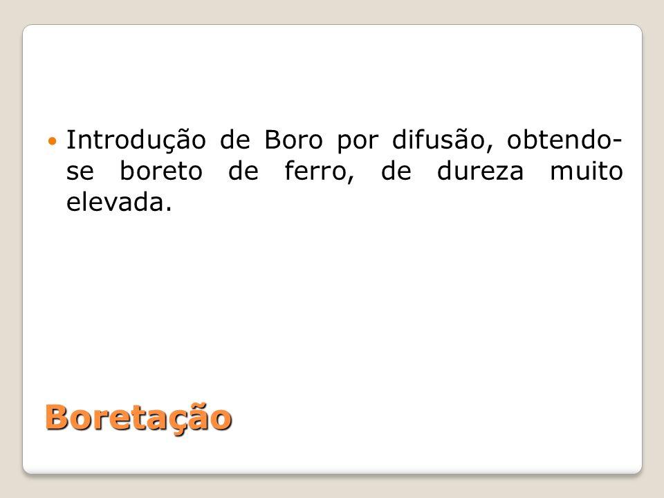Boretação Introdução de Boro por difusão, obtendo- se boreto de ferro, de dureza muito elevada.