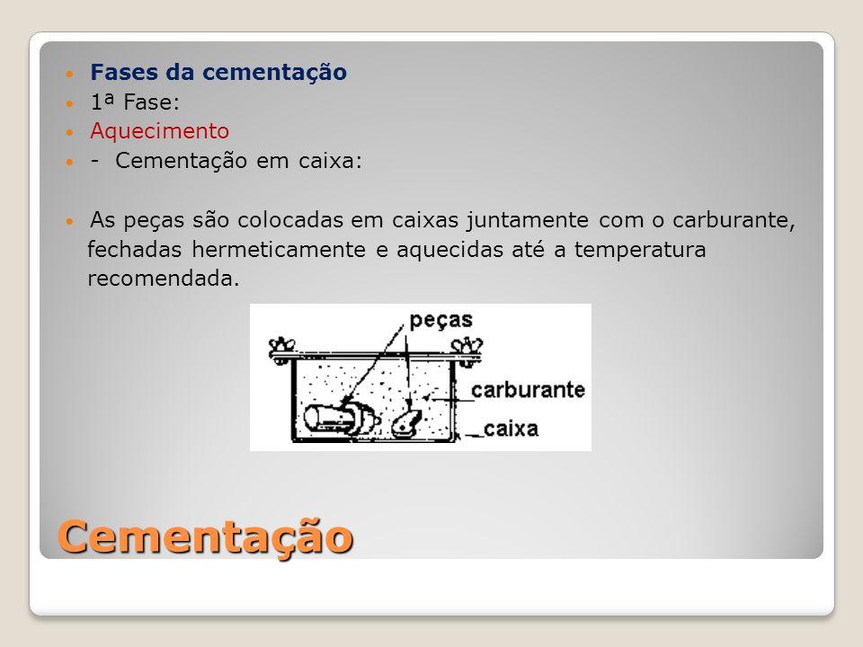 Cementação Fases da cementação 1ª Fase: Aquecimento - Cementação em caixa: As peças são colocadas em caixas juntamente com o carburante, fechadas herm