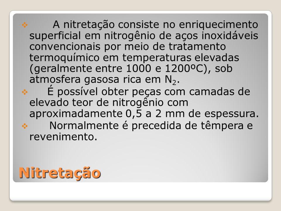 Nitretação A nitretação consiste no enriquecimento superficial em nitrogênio de aços inoxidáveis convencionais por meio de tratamento termoquímico em