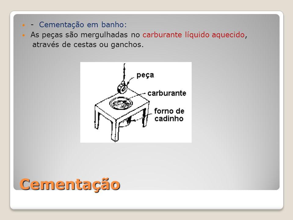 Cementação - Cementação em banho: As peças são mergulhadas no carburante líquido aquecido, através de cestas ou ganchos.