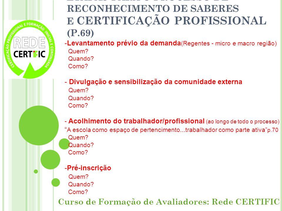 ETAPAS PARA O PROCESSO DE RECONHECIMENTO DE SABERES E CERTIFICAÇÃO PROFISSIONAL (P.69) Curso de Formação de Avaliadores: Rede CERTIFIC -Levantamento p
