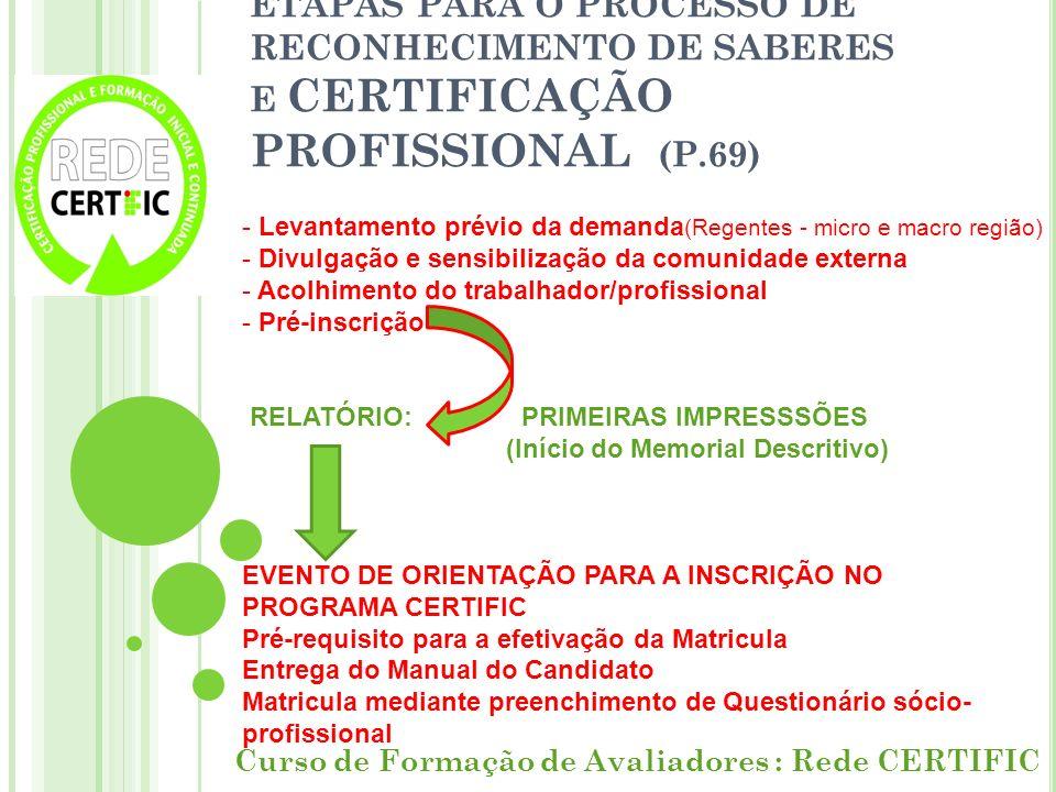 ETAPAS PARA O PROCESSO DE RECONHECIMENTO DE SABERES E CERTIFICAÇÃO PROFISSIONAL (P.69) Curso de Formação de Avaliadores : Rede CERTIFIC - Levantamento