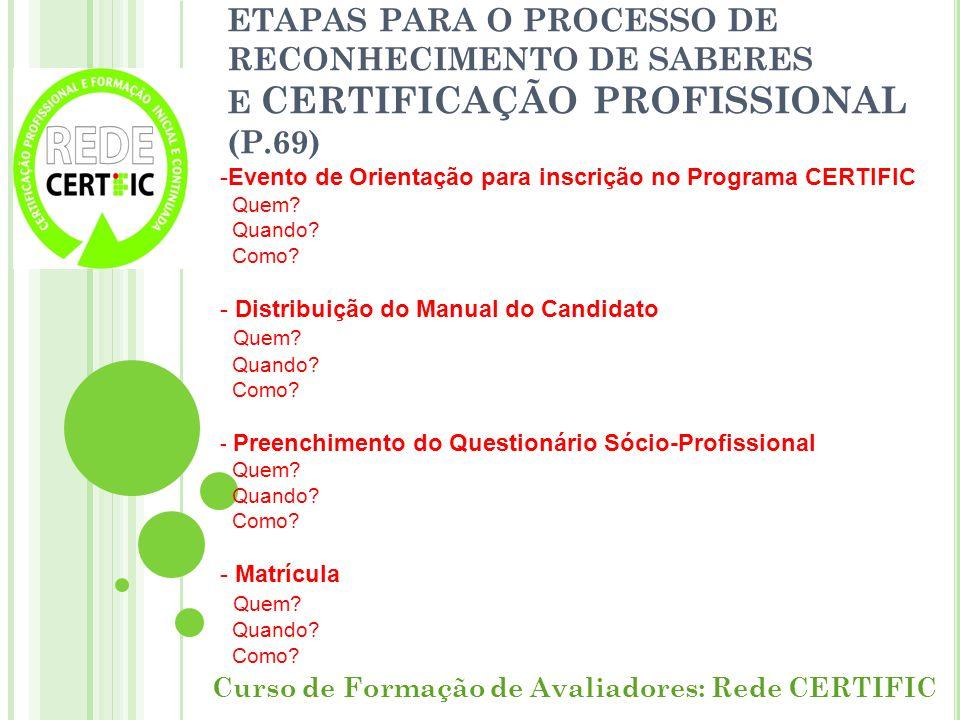 ETAPAS PARA O PROCESSO DE RECONHECIMENTO DE SABERES E CERTIFICAÇÃO PROFISSIONAL (P.69) Curso de Formação de Avaliadores: Rede CERTIFIC -Evento de Orie
