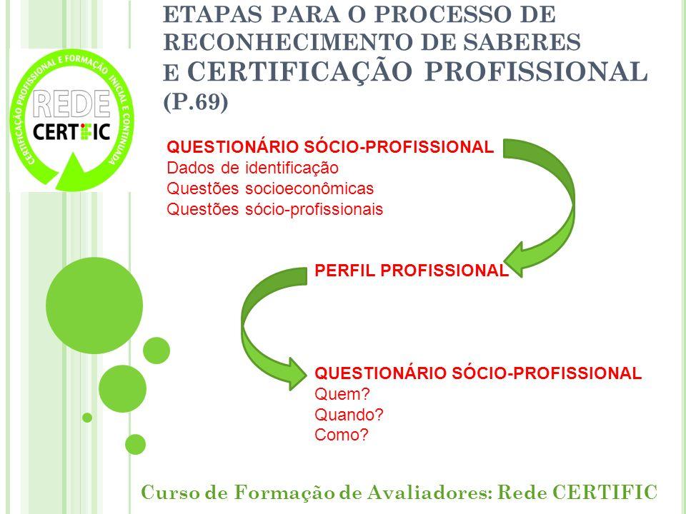ETAPAS PARA O PROCESSO DE RECONHECIMENTO DE SABERES E CERTIFICAÇÃO PROFISSIONAL (P.69) Curso de Formação de Avaliadores: Rede CERTIFIC QUESTIONÁRIO SÓ