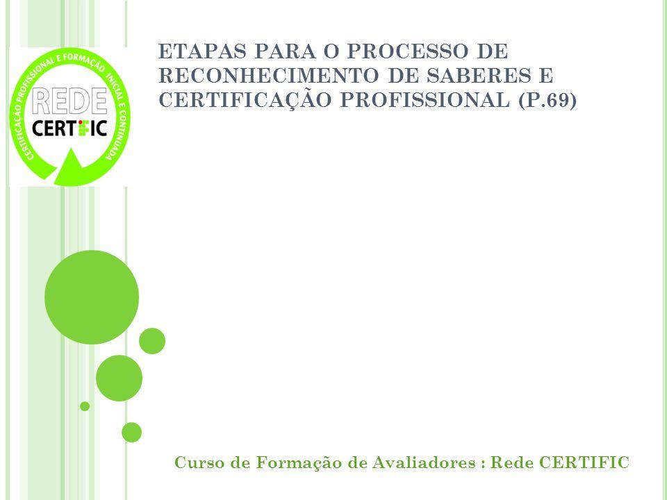 ETAPAS PARA O PROCESSO DE RECONHECIMENTO DE SABERES E CERTIFICAÇÃO PROFISSIONAL (P.69) Curso de Formação de Avaliadores : Rede CERTIFIC
