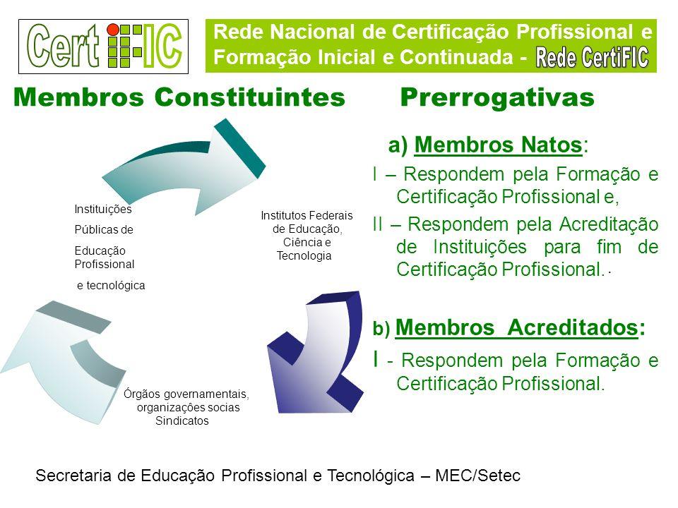 Rede Nacional de Certificação Profissional e Formação Inicial e Continuada - Secretaria de Educação Profissional e Tecnológica – MEC/Setec Membros Con