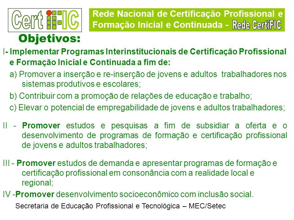 Rede Nacional de Certificação Profissional e Formação Inicial e Continuada - Secretaria de Educação Profissional e Tecnológica – MEC/Setec Objetivos: