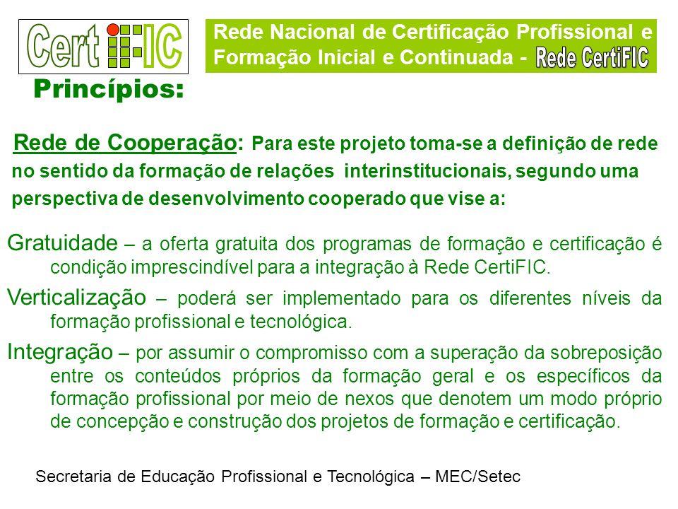 Rede Nacional de Certificação Profissional e Formação Inicial e Continuada - Secretaria de Educação Profissional e Tecnológica – MEC/Setec Princípios: